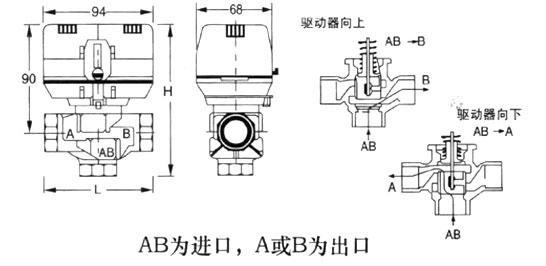 五、YLDF电动阀接线原理图  六、YLDF电动阀安装示意图  七、YLDF电动阀安装调试要求 1、安装前请仔细阅说明书,必须由专业技术人员进行安装,并严格按照接线图接线。 2、电动二通阀介质流向可从A至B,也可从B至A:三通电动阀介质流向从AB至A或B。 3、驱动器可任意角度安装,但必须在阀体的水平上方。 4、安装时绝不能对驱动器施力,否则会损坏驱动器。 5、卸下阀体安装时绝对不能对阀杆施力,否则阀杆变形导致漏水。 6、本阀不能配三速开关,只配机械或者电子式温控器。 7、调试时必须观察驱动器是否能可靠启