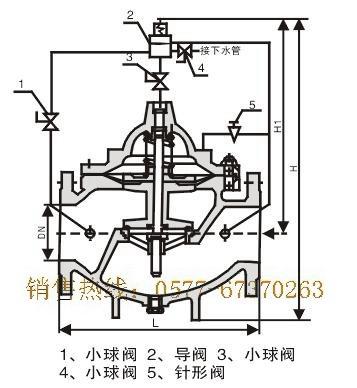 500x泄压阀,浙江 温州市地区流量控制阀供应-际通宝